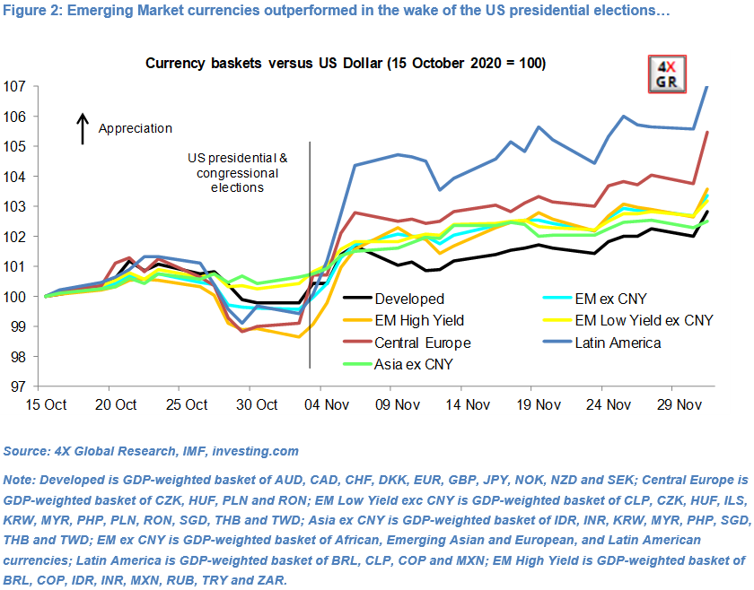 Emerging Market currencies: Hopes and Realities 2