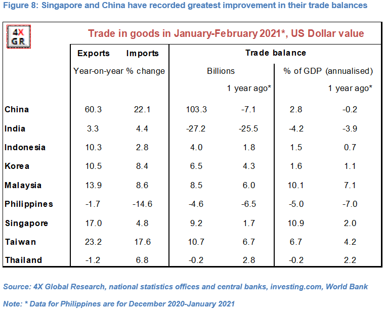 Crunch time for Singapore Dollar and Renminbi 6