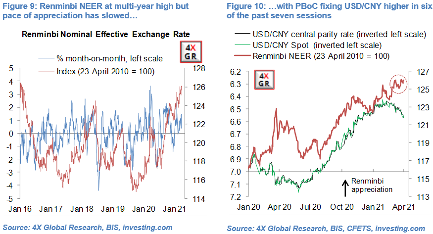 Crunch time for Singapore Dollar and Renminbi 7
